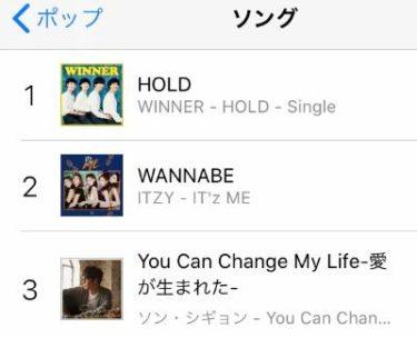 WINNERの最新作『HOLD』が世界16ヶ国の配信チャート1位、日本国内でもiTunesポップチャート、K-POPチャート1位獲得するなど世界的にチャートを席巻!